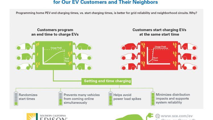 PEV Infographic 2 V4