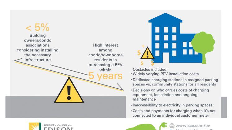 PEV Infographic 5 V4