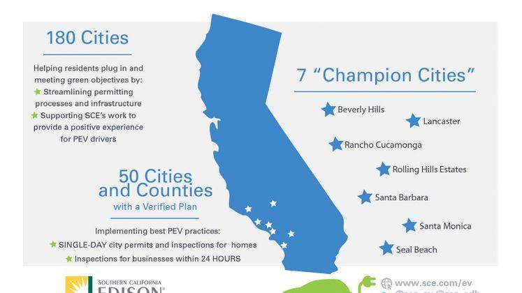 PEV Infographic 6 V4