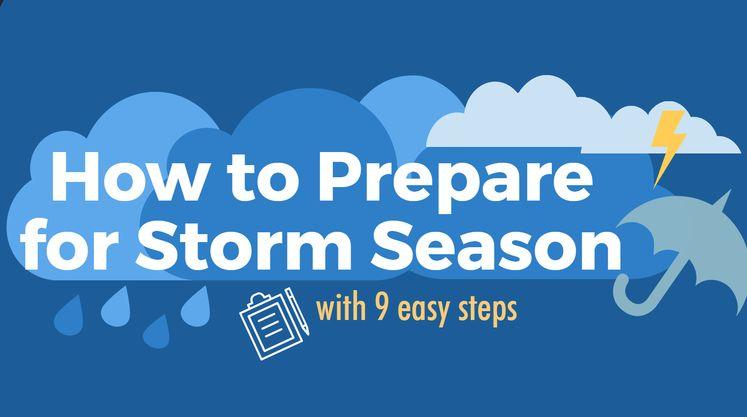 storm-infographic-header