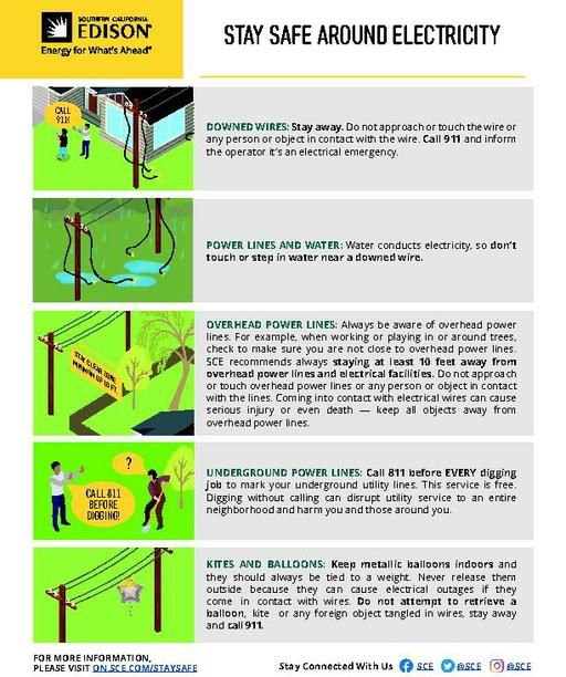 Stay Safe Around Electricity
