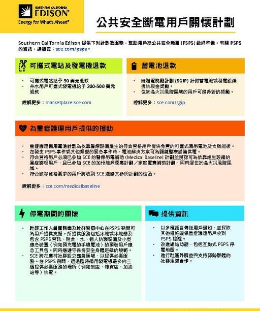 PSPS Customer Care Programs Fact Sheet (Chinese)