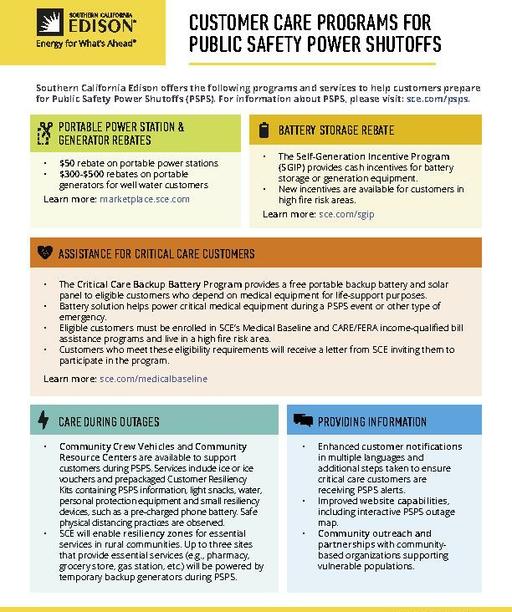 PSPS Customer Care Programs Fact Sheet