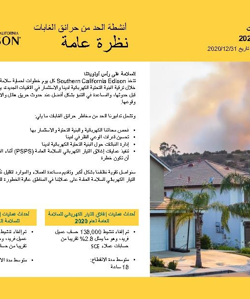 Wildfire Mitigation Progress by County Report 2020 Year-End (Arabic)
