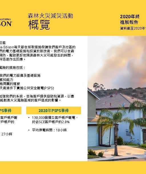 Wildfire Mitigation Progress by County Report 2020 Year-End (Chinese)