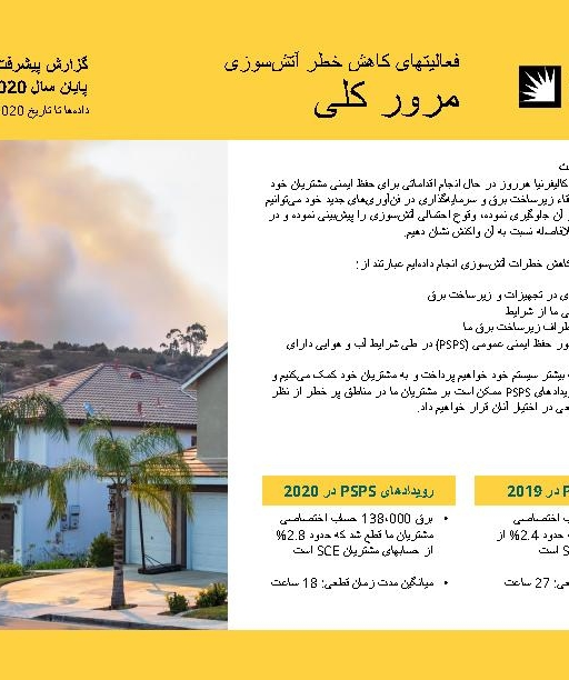 Wildfire Mitigation Progress by County Report 2020 Year-End (Farsi)