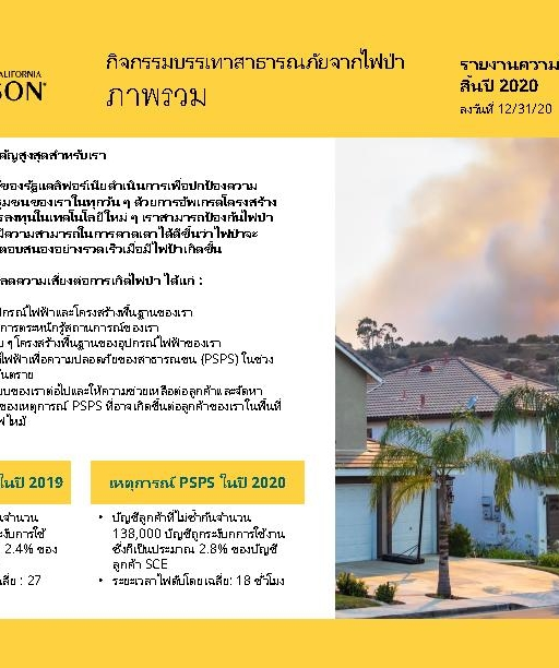 Wildfire Mitigation Progress by County Report 2020 Year-End (Thai)