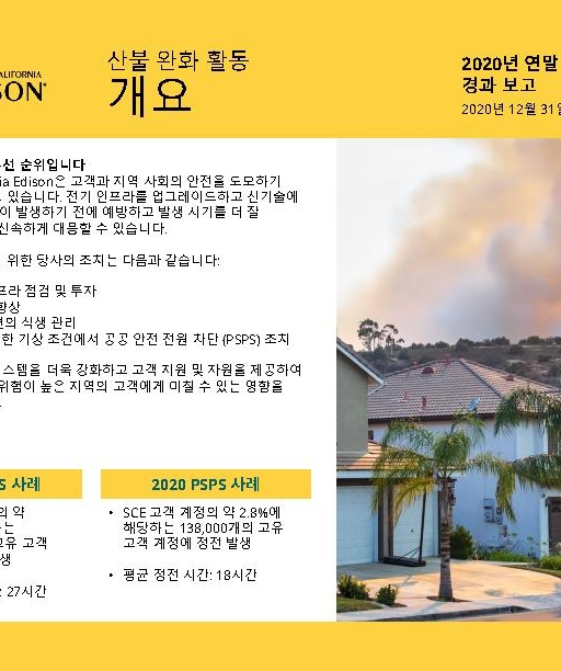 Wildfire Mitigation Progress by County Report 2020 Year-End (Korean)