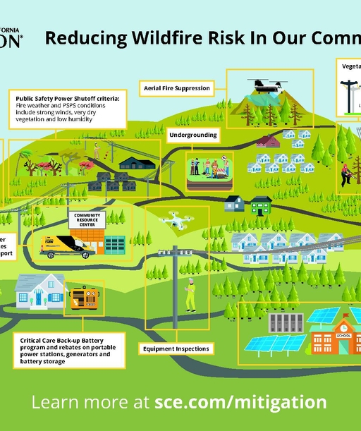 Reducing Wildfire Risk in Our Communities