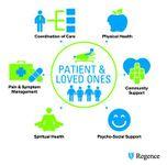 Washington Palliative Care Infographic