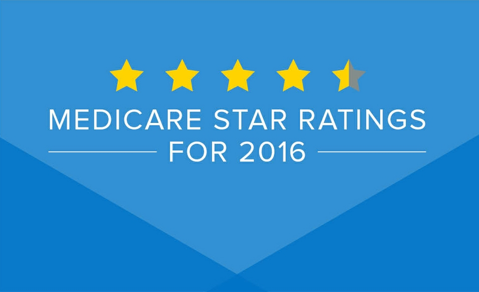 Regence Medicare Star Ratings Web Graphic
