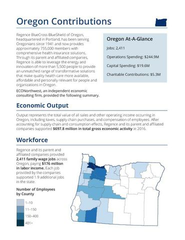 The Economic and Fiscal Impacts of Regence Oregon