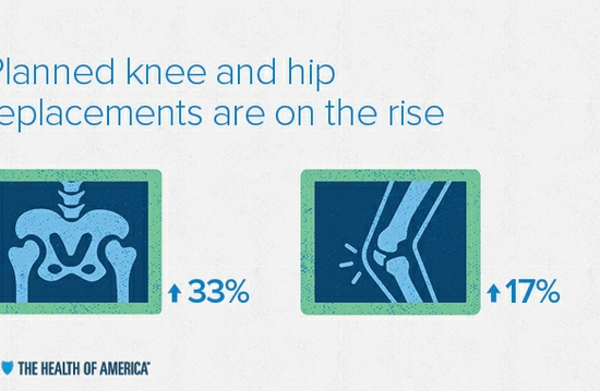 REG -296587-19 Blog_690x381_Digital Health of America Orthopedic Report_1
