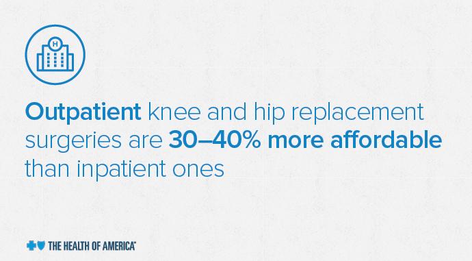 REG -296587-19 Blog_690x381_Digital Health of America Orthopedic Report_2