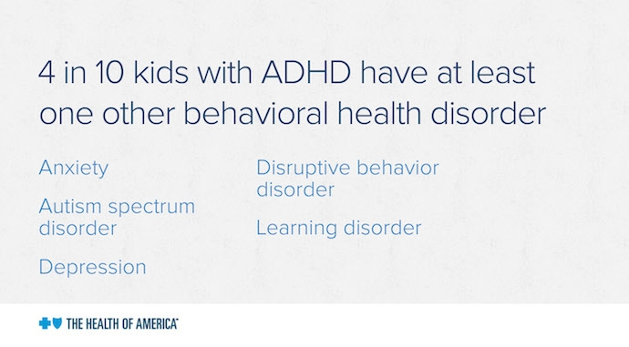 How Anxiety Leads To Disruptive Behavior >> Adhd Diagnosis Rates Are Up 31 Percent Since 2010 According To New