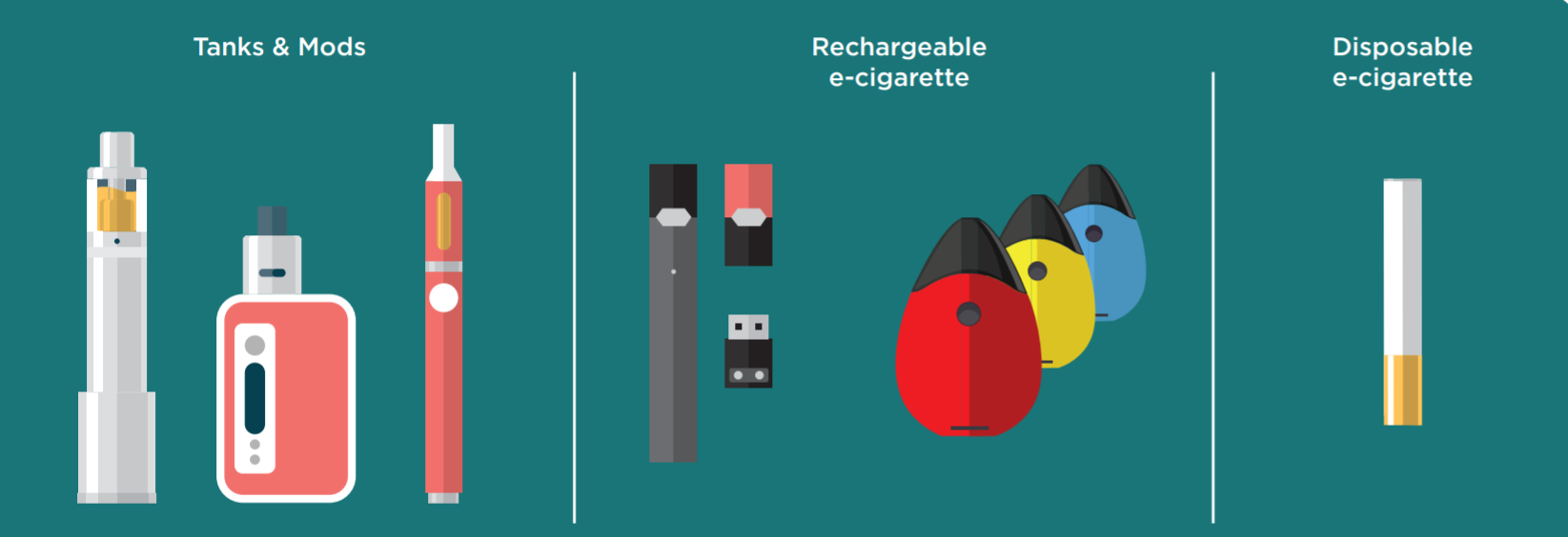 types of e-cigarettes
