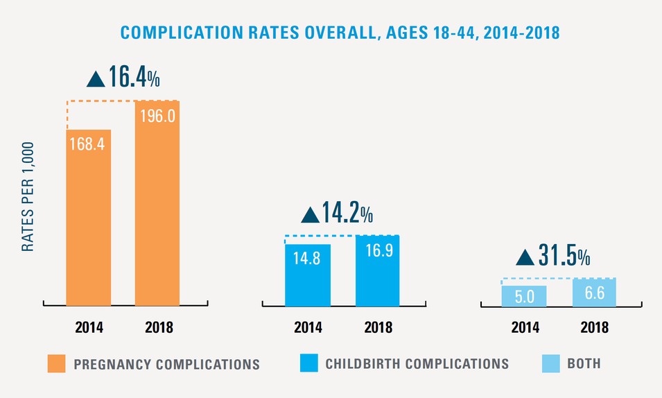 complication-rates-graphic