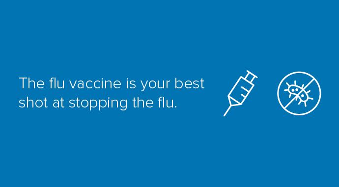 HIS-464416-20 ASSETS Flu shot GRAPHICS-r1_Blog