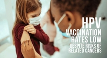 BCBSA HPV child vaccination rates Health of America report