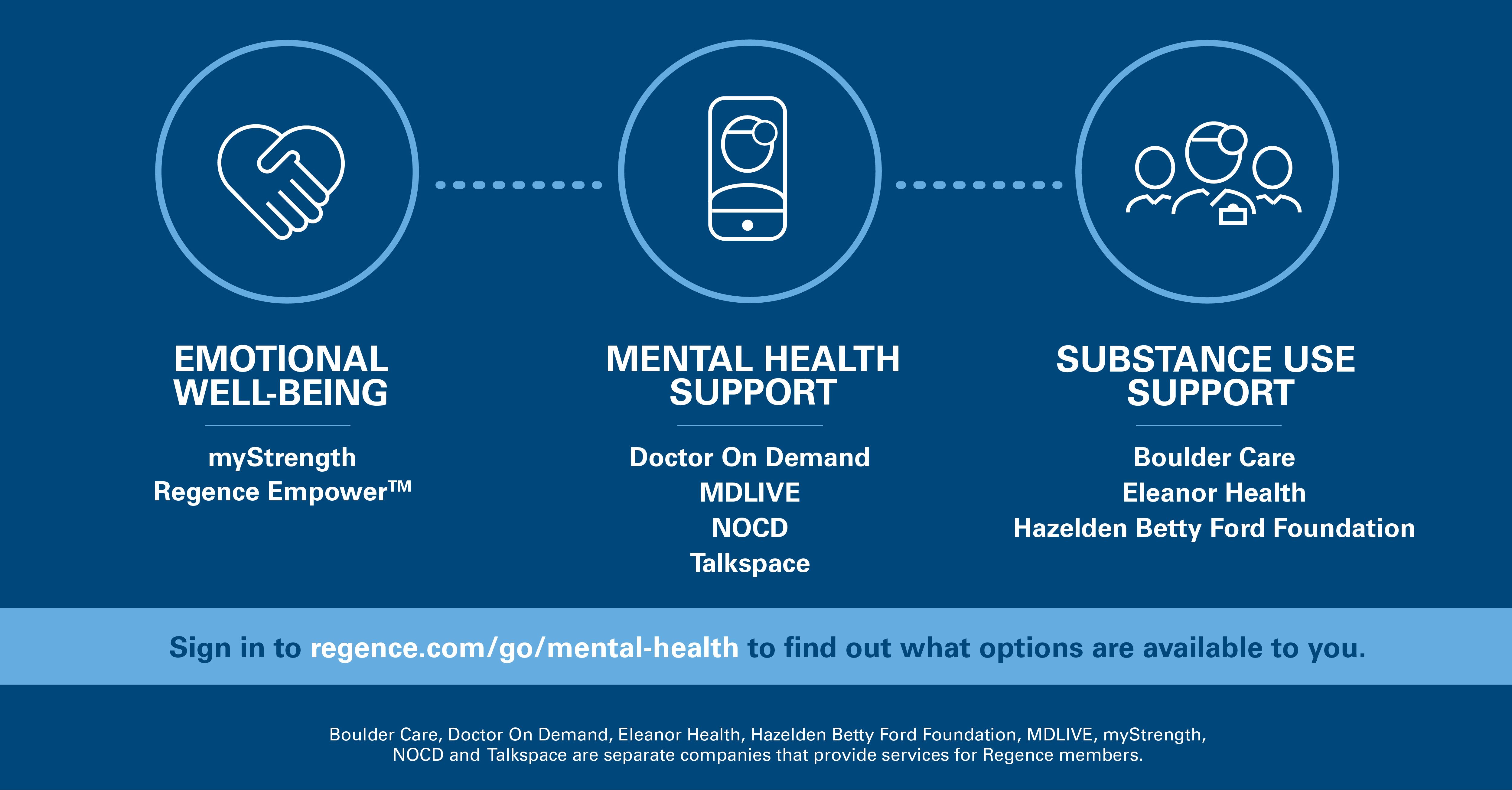 Regence mental health continuum of care