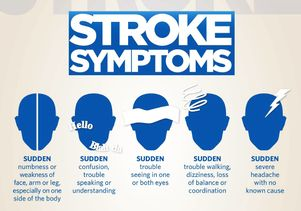 Click to open the large image: Stroke symptoms poster