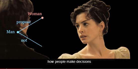 Chwe and Jane Austen