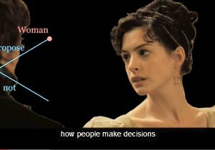 Click to open the large image: Chwe and Jane Austen
