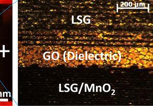 Microsupercapacitor