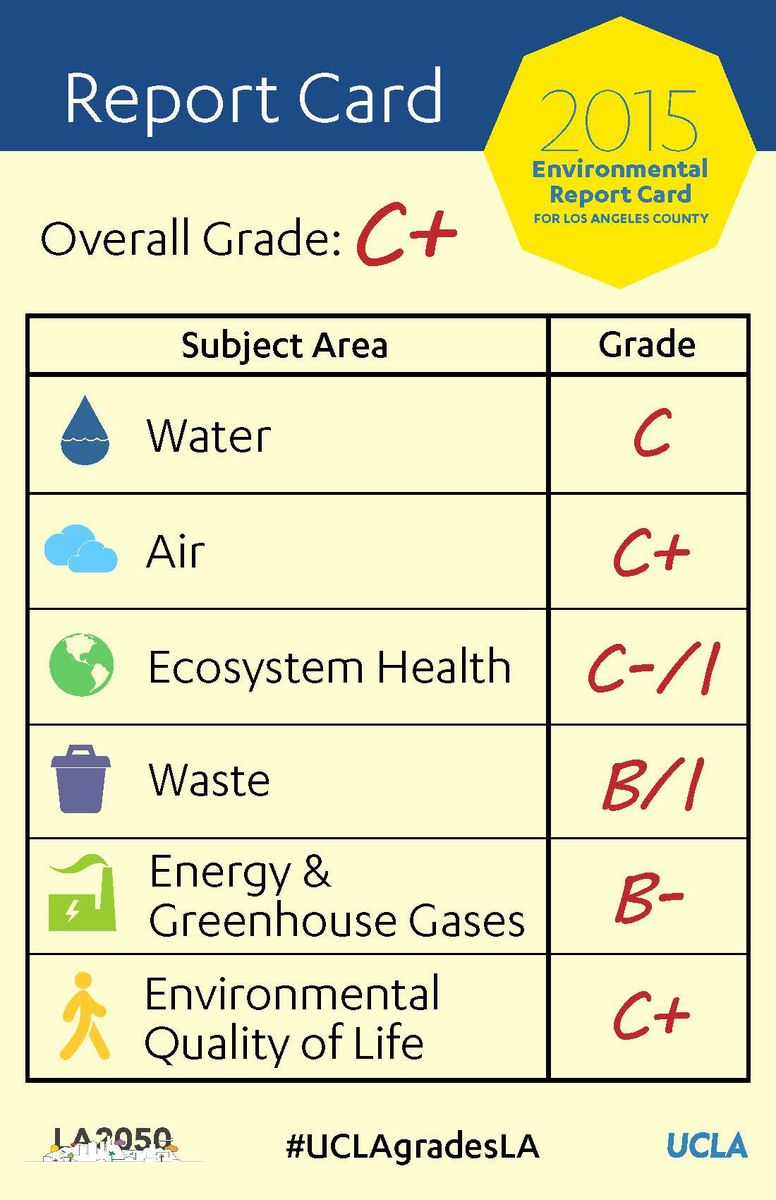 Environmental report card