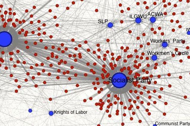 Labor graph