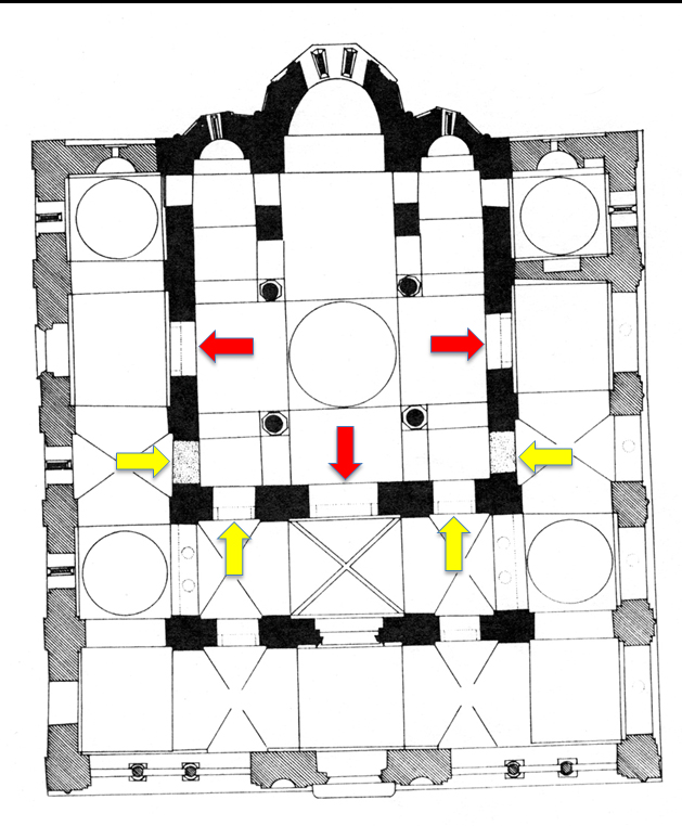 In this floor plan of Holy Apostles, a 14th-century monastic church, the red arrows indicate the original entrances to the nave from the ambulatory and narthex. The yellow arrows indicate doors that were cut through the walls in the Ottoman period, substantially changing the acoustics of the space.