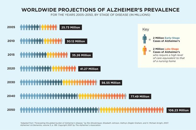 GRAPHICS_alzheimers2