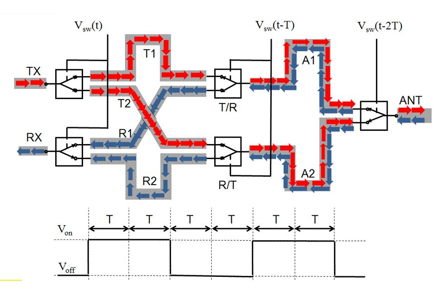 Design for new electromagnetic wave router offers unlimited ... on hall effect speed sensor schematic, electric furnace schematic, hall switch schematic, dr. bob beck brain tuner schematic, h bridge schematic,