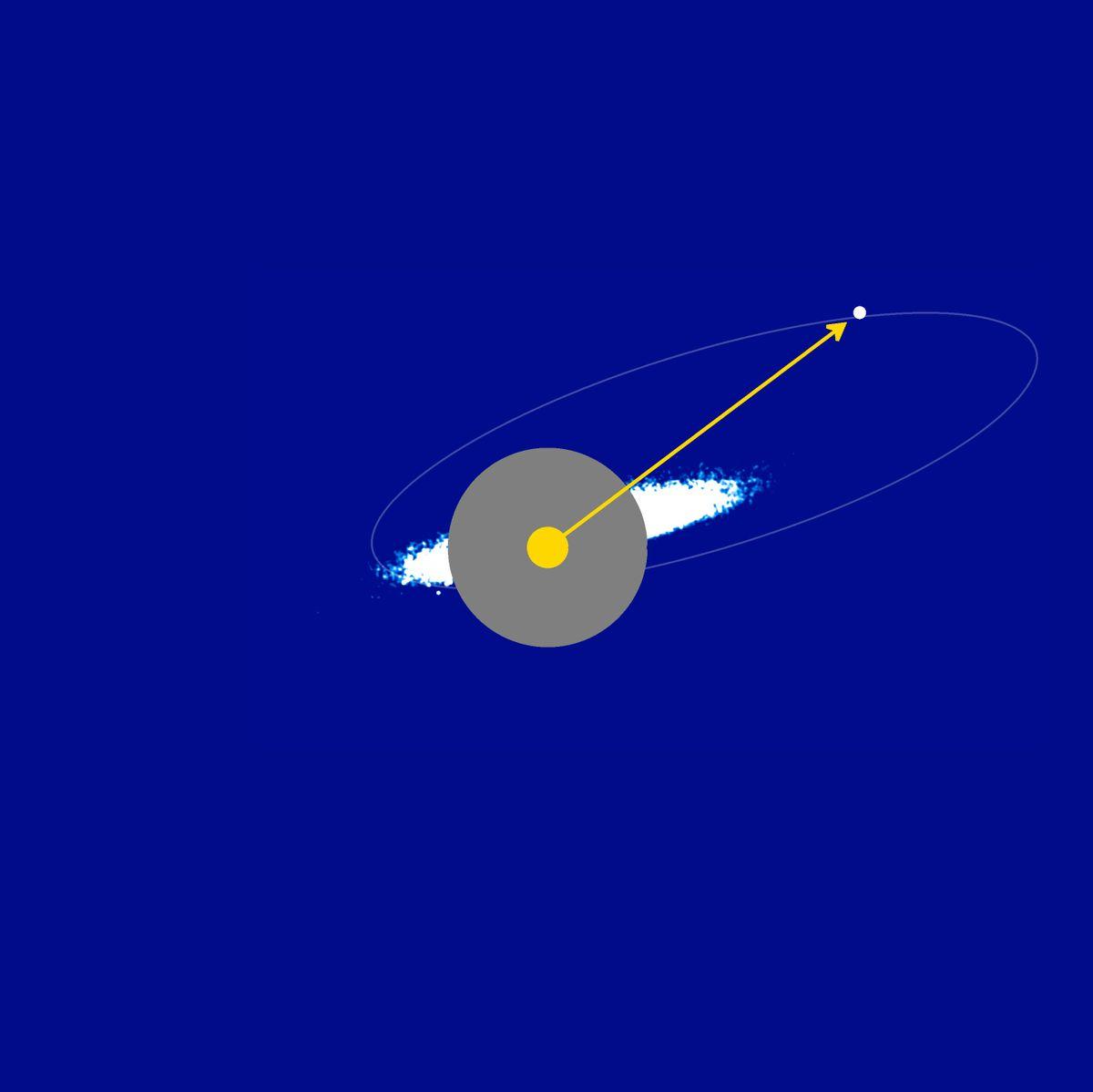 Planet's predicted orbit