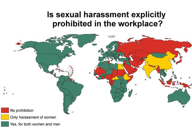 Sexual harrassment in workplace