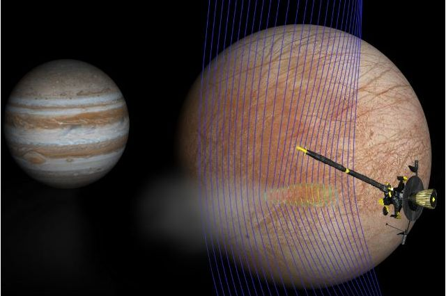 Jupiter and its moon Europa