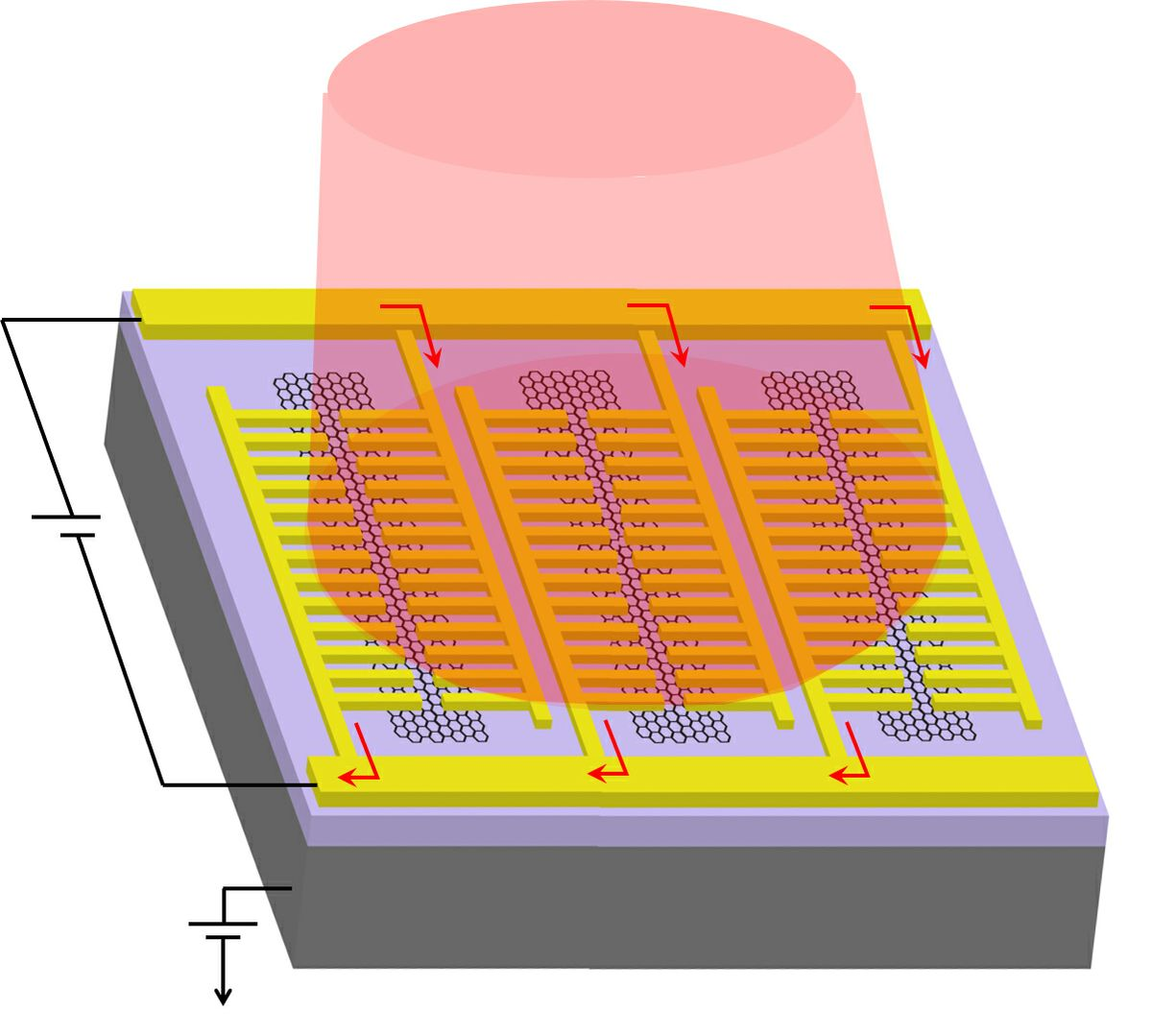 Photodetector schematic