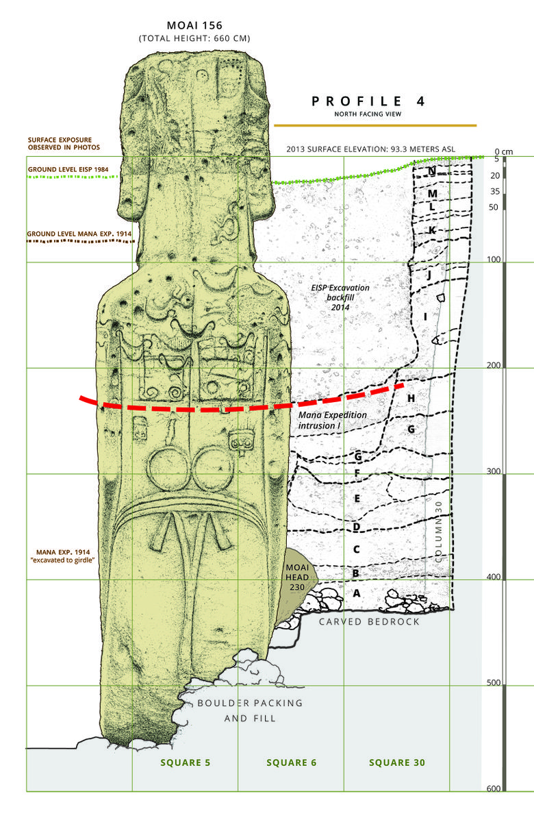 Moai diagram