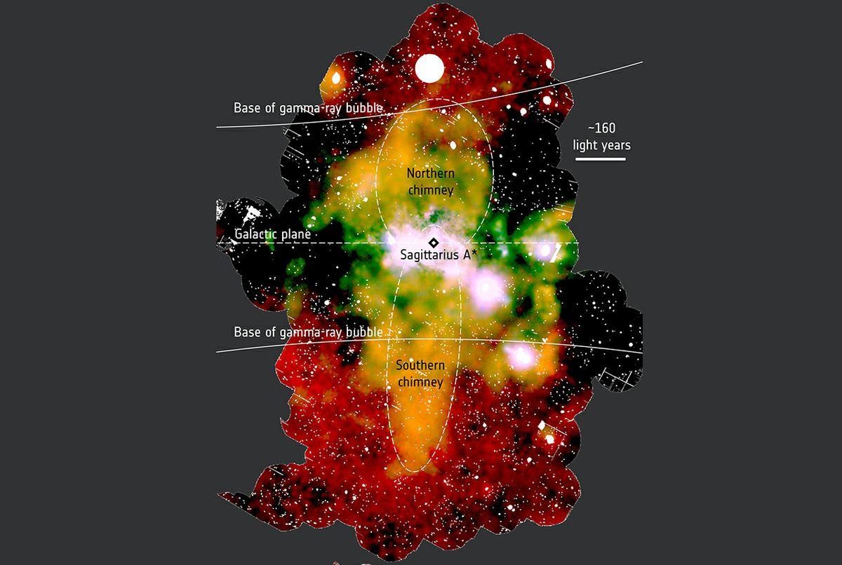 Galactic chimneys in Milky Way