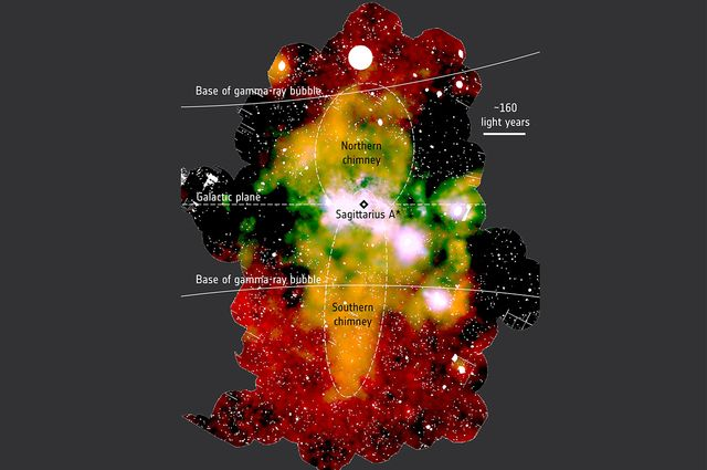 Galactic chimneys in Milky Way