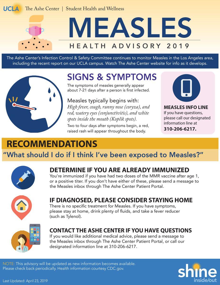 Ashe Center Measles Advisory 2019