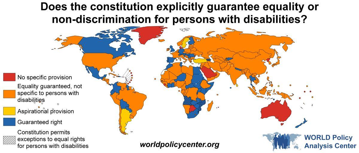 Equality map UCLA WORLD study