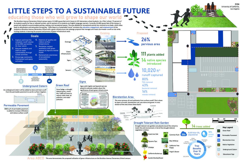 EPA project design