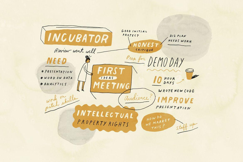 Business Boom: Incubator