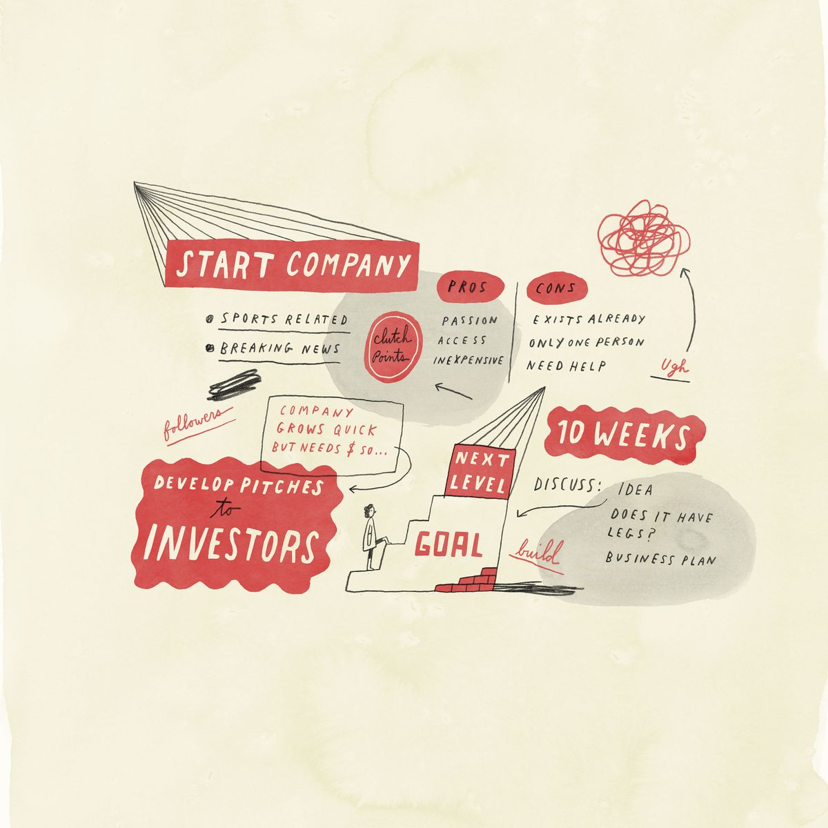 Business Boom: Start Company
