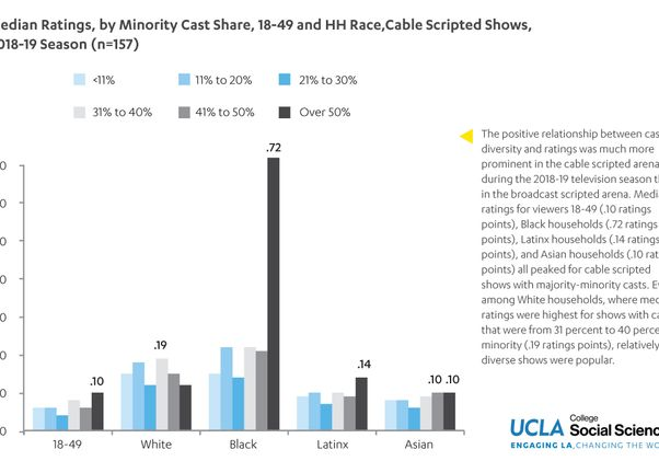 Click to open the large image: UCLA HDR cable ratings