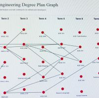 UNM Students Can Now Map Out Their Degrees