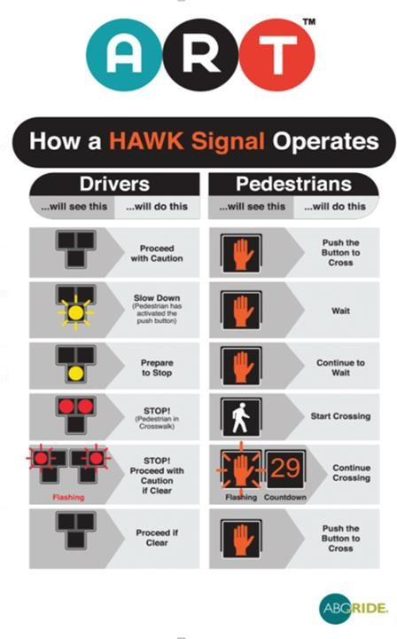HAWK Signal for pedestrians