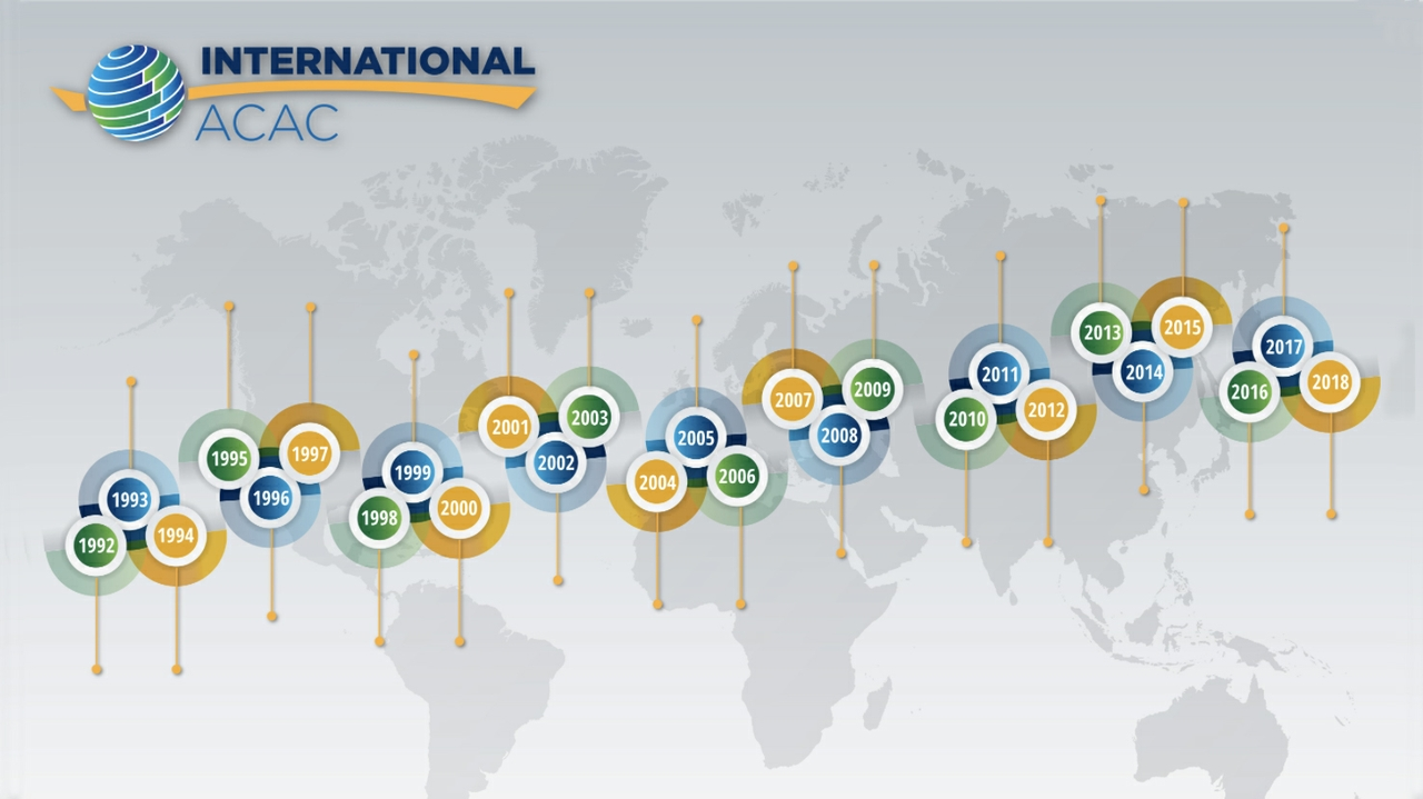 International ACAC