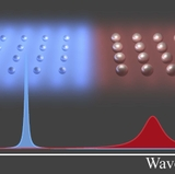 Nanoscale manipulation of light leads to exciting new advancement